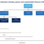 UNEP-Enquiry-2016