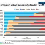 Zero-emission-buses2