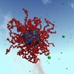 Figura 1 Simulazioni di nanoparticelle che assorbono metalli pesanti in soluzione